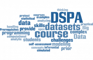 A word cloud representing concepts related to DSPA