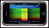 Picture of Hearing Sensitivity Results Screen