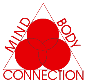 Venn diagram of mind, body, and connection