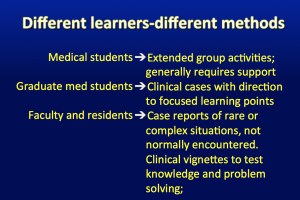 Powerpoint slide Different learners-Different Methods
